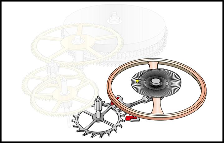 技术讲座 第三讲  平衡摆轮(下)