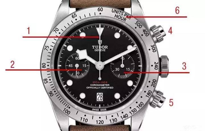如果一块腕表的秒针不会动?——记时腕表