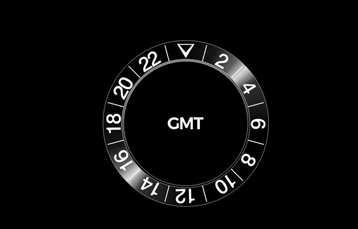表圈上的不同标记代表什么?(四)