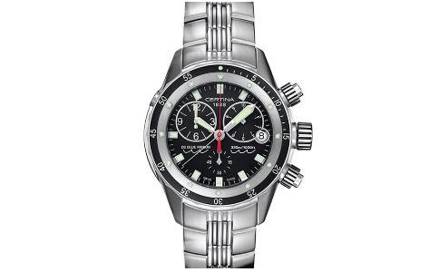 送男朋友手表的含义,你的礼物选对了吗?