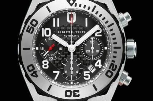 空中飞人们,选择汉米尔顿GMT手表就对了!