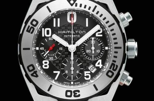 汉米尔顿海军系列手表一般公价多少?