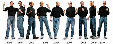 steve-jobs-fashion-turtleneck-jeans.png