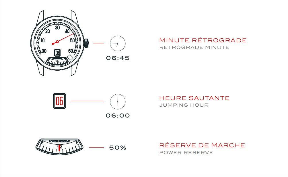 Reservoir锐速表怎么样?终于可以在中国买到了!